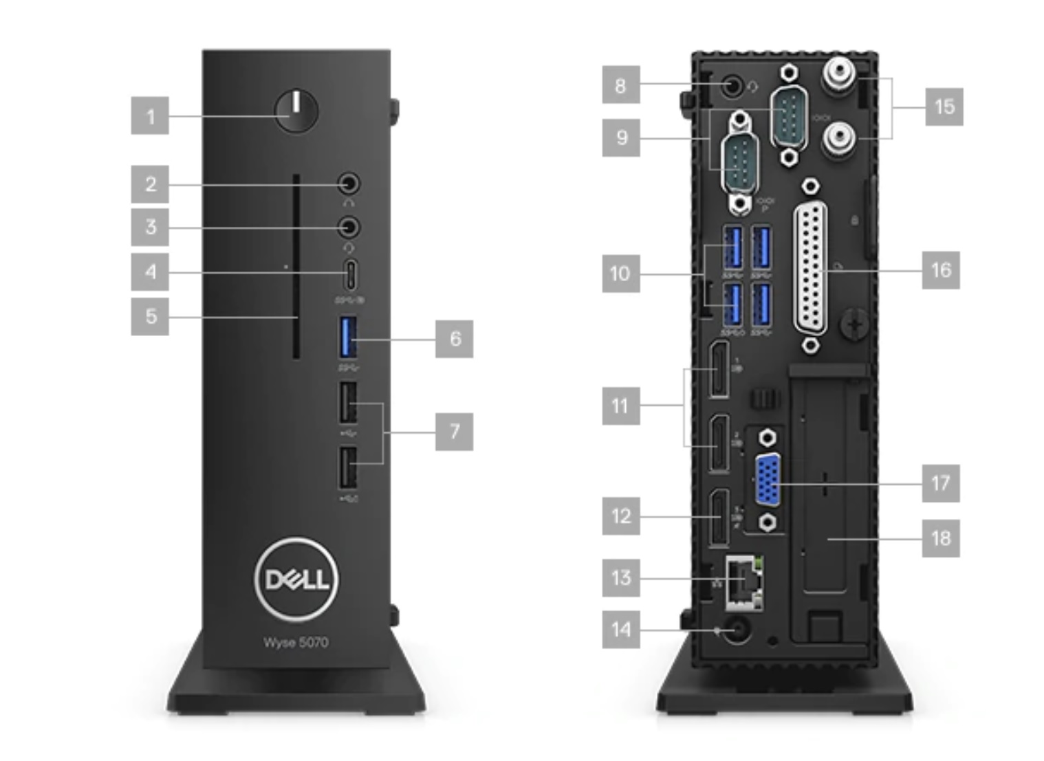 Dell Wyse 5070 Celeron Thin Client with Linux - Wyse Thinlinux 2 0