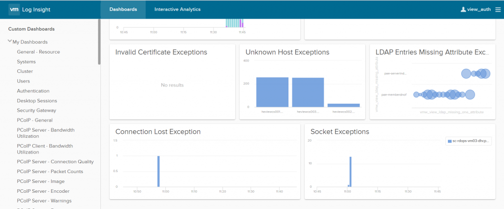 VMware Horizon View Content Pack For Log Insight - VMware Solution