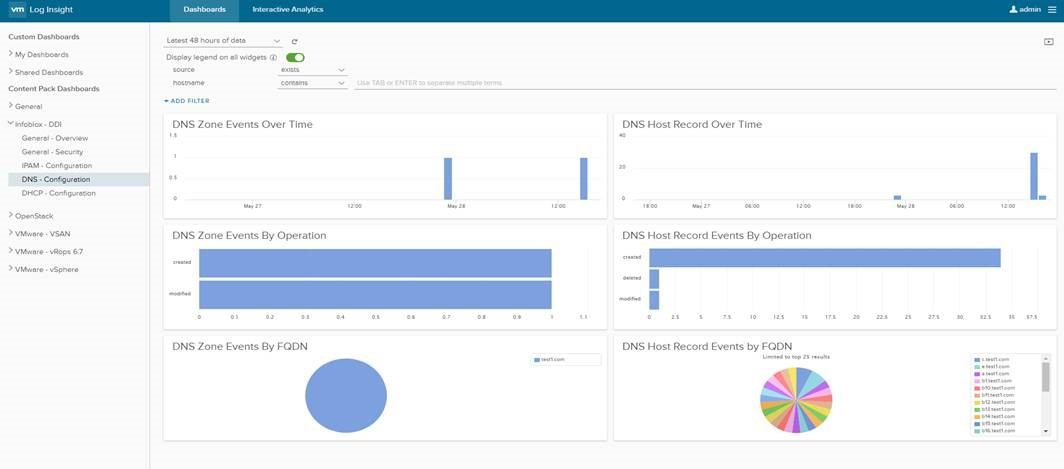 Infoblox DDI Content Pack for vRealize Log Insight - VMware