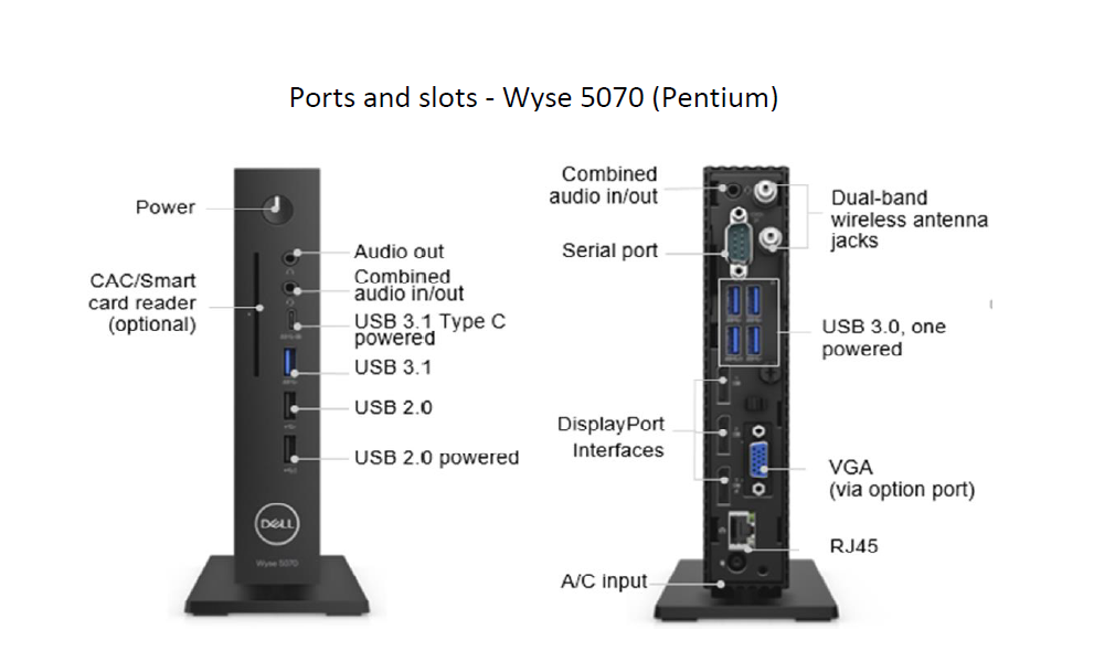 Dell Wyse 5070 Celeron(Low Cost)Thin Client with Windows10