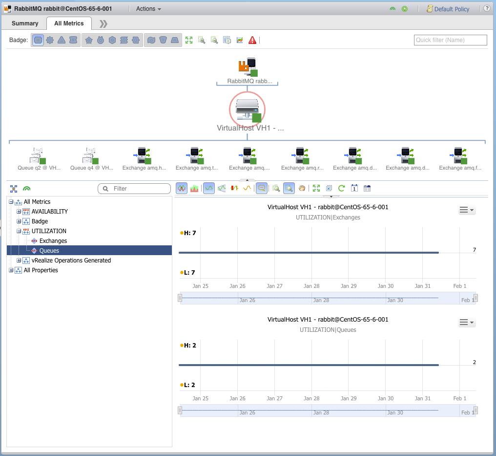 VMware vRealize End Point Operations for Rabbit MQ - VMware