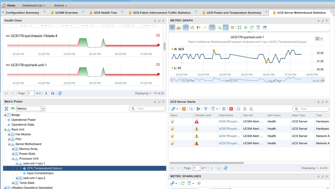 Cisco UCS Manager Management Pack for vRealize Operations Manager