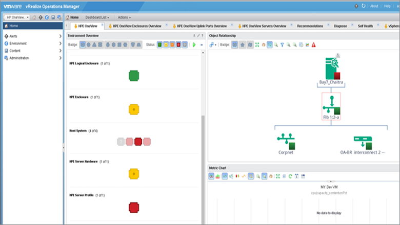 hpe oneview for vmware vcenter
