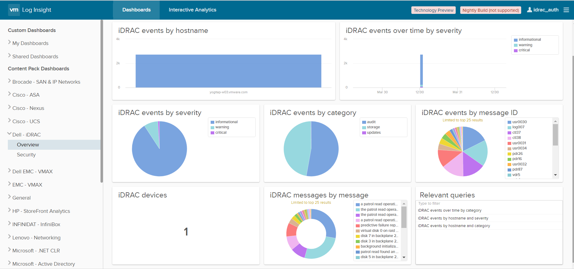Dell - iDRAC - VMware Solution Exchange